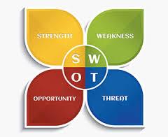 دانلود پاورپوينت ارزيابي محيط به منظور شناسايي SWOT در ورزش