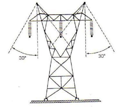 دانلود حل المسائل جزوه طراحی خطوط انتقال انرژی (سید محمدرضا نوحی) + پاسخ سوالات تشریحی