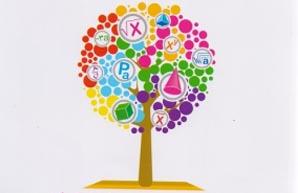 سبک شناختی دانش آموزان و مؤلفه های روانشناسی ریاضی